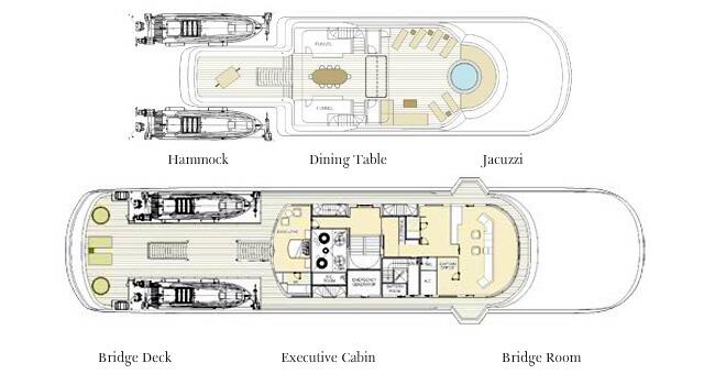 Mitsubishi Yacht 82m Layout 2