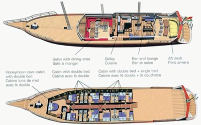 Custom Schooner Sts40m Layout 1