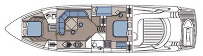 Sunseeker Predator 68 Layout 1