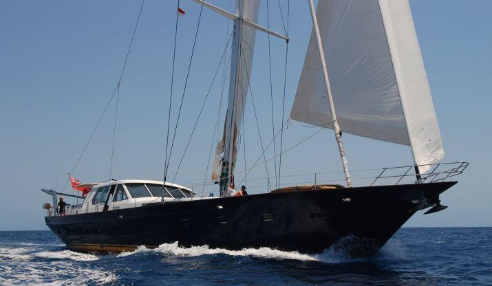 Location de bateaux Yacht100'